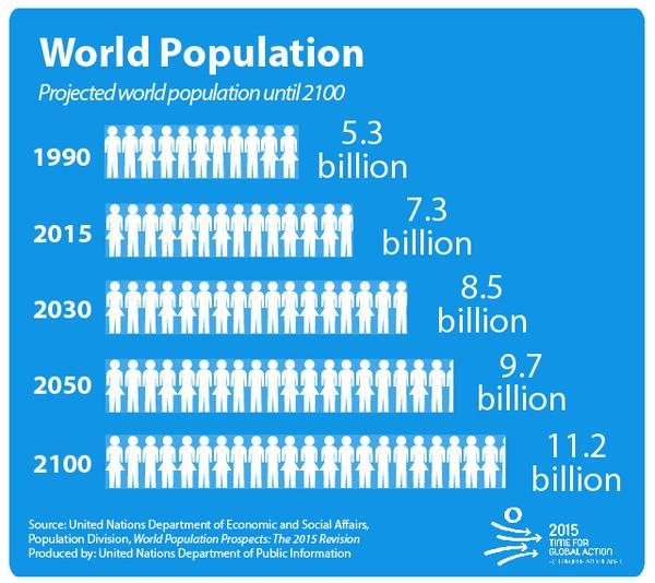world-population-in-2050-21001.jpg